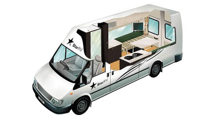 Rv aquila rv 2 berth camper huren in nieuw zeeland cheap campers