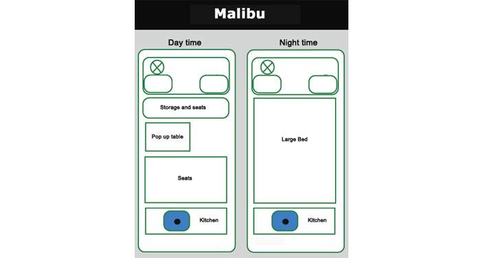 Escape Malibu inside